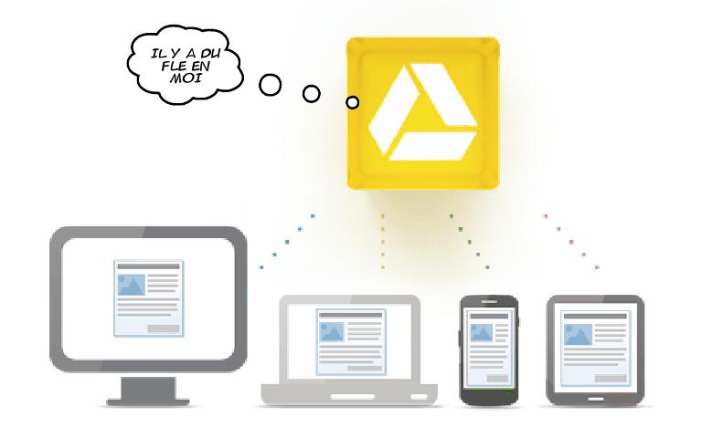 mutualiser-google-drive-le-cafe-du-fle